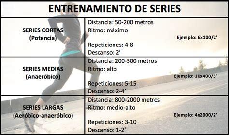 Resumen Y Tu Cuanto Cuestas by Entrenar Con Series Para Mejorar La