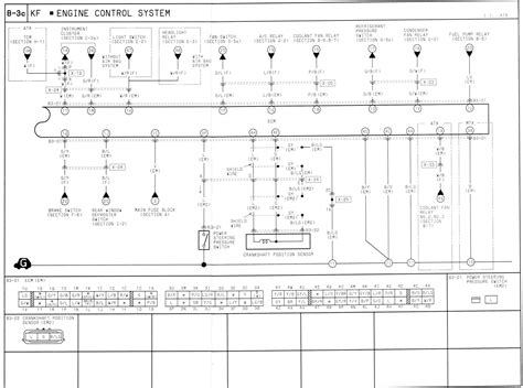 mazda 323 astina wiring diagram exle electrical