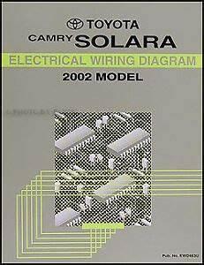 2005 Toyota Solara Wiring Diagram : 2002 toyota camry solara electrical wiring diagram manual ~ A.2002-acura-tl-radio.info Haus und Dekorationen