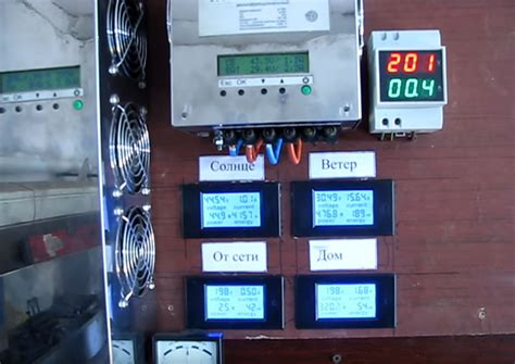 Ветрогенераторы для дома виды примерные цены.