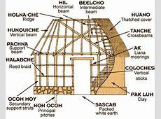 Mayan traditional house Palapas Homes Pinterest