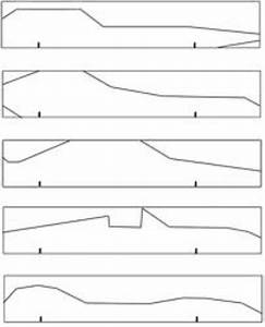 25 best ideas about pinewood derby car templates on With free pinewood derby templates printable