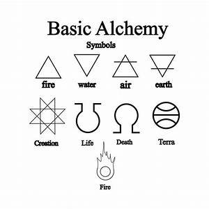 Basic Alchemy Symbols by Notshurly on DeviantArt