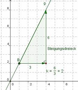 Funktionen Berechnen : die steigung ~ Themetempest.com Abrechnung