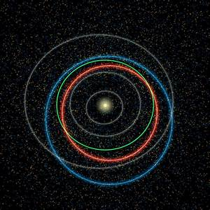 The Hustle and Bustle of Our Solar System | NASA