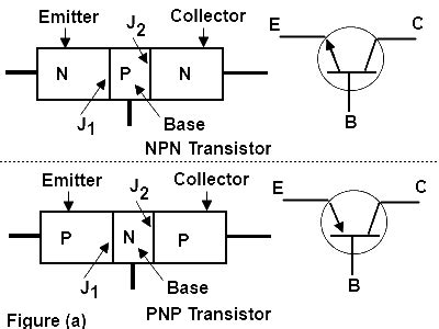 file bjt equilibrium bands v2 svg wikipedia stunning npn diagram contemporary electrical circuit