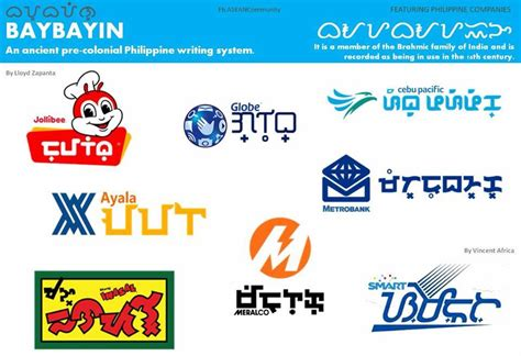 Check Out These Filipino Brands In Baybayin!  When In Manila