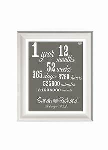 wedding anniversary gifts wedding anniversary gifts first With 1st year wedding anniversary gift