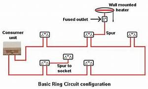 Domestic Electrical Wiring Circuits : run your shed off grid 7 steps with pictures ~ A.2002-acura-tl-radio.info Haus und Dekorationen