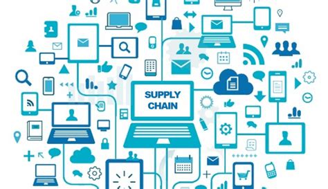 commercial supply chains     future