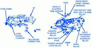 Chevrolet Corvette 1989 Fuse Box  Block Circuit Breaker