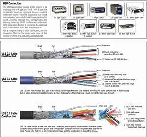 Usb Wire Diagram