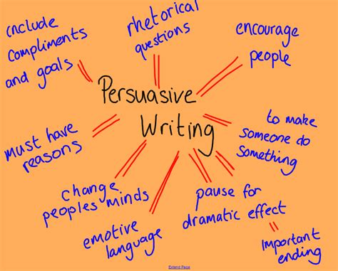 persuasive writing  ks  persuasive letter