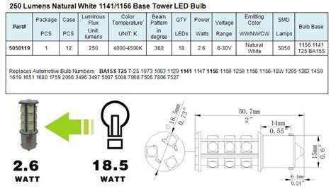 rv led light bulb conversion chart