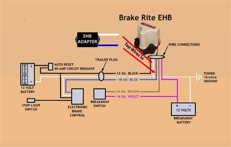 break  kit required  military ma trailer