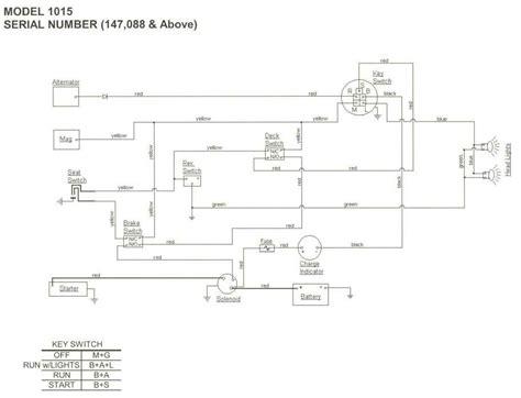 Cub Cadet 1641 Wiring Diagram on system model, engine model, parts model, battery model, cabinet model, ford model, motor model,