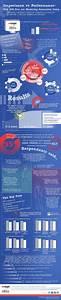 2014 Marketing Automation Effectiveness Survey ...