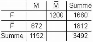 Wahrscheinlichkeit Berechnen : aufgaben relative h ufigkeit wahrscheinlichkeit i ~ Themetempest.com Abrechnung