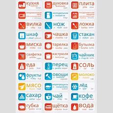 Russian Language Stickers  Russian  Idioma Alemán, Aprender Alemán, Vocabulario Aleman