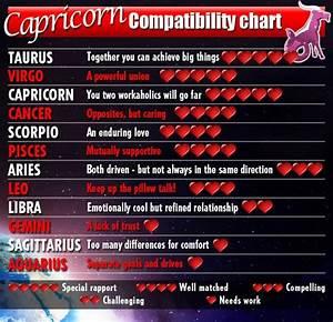 Capricorn Compatibility Chart Aries Compatibility
