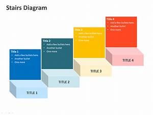 Stairs Diagram  Editable Powerpoint Bundle