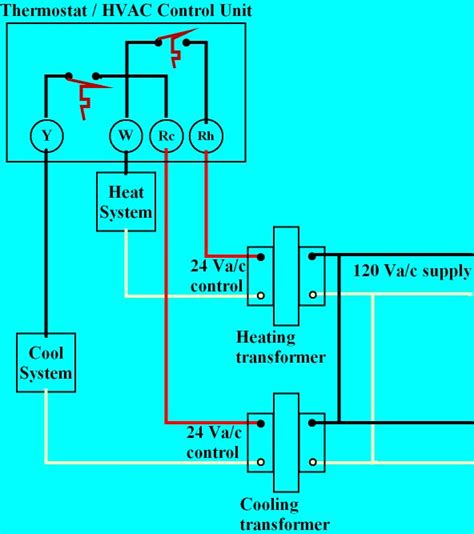 Furnace Thermostat Wiring Diagram by Heating Cooling Thermostat Wiring Diagram Wiring Diagram