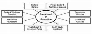 Keynote Speakers Confirmed At African Education Summit 2011