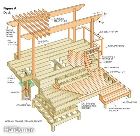 deck building plans deck plans the family handyman