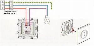 Cablage Bouton Poussoir : le c blage des interrupteurs voyant elecproshop ~ Nature-et-papiers.com Idées de Décoration