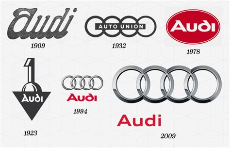 first audi logo the 50 most iconic brand logos of all time40 audi