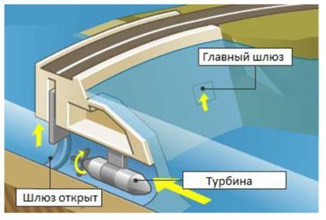 Приливная электростанция. виды и устройство. работа и особенности