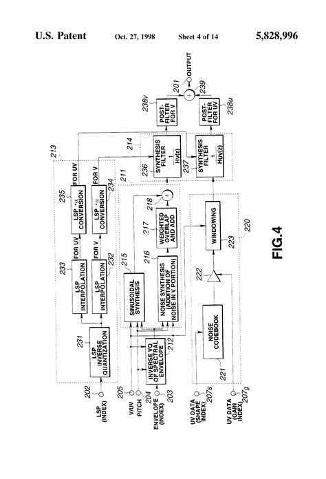 Brevet US5828996 - Apparatus and method for encoding