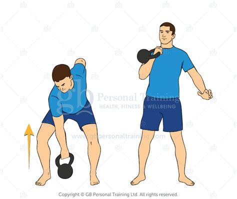 clean kettlebell exercises exercise advanced bell position