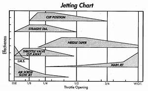 Overview  Jetting 101