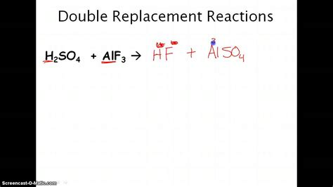 Double Replacement Reactions Podcast Youtube
