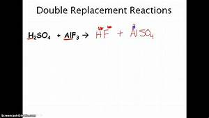Double Replacement Reactions Podcast - YouTube