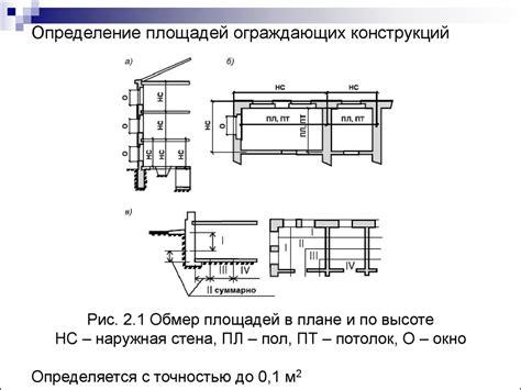 Расчет мощности котла отопления и теплопотерь здания