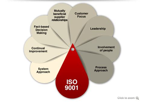 bureau veritas uk iso 9001 quality management systems bureau veritas