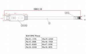 Usb To Rj45 Cable Cisco Router
