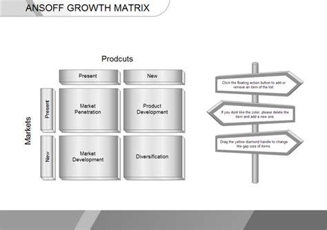 ansoff matrix examples