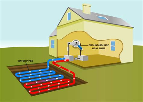small greenhouse kits the advantages and disadvantages of geothermal heating and