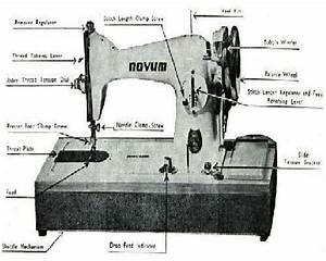 Novum Sewing Machine Instructions