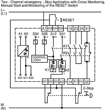 sno 4062k a 00c wieland sno 4062 24 v ac dc safety relay dual channel with 2 safety contacts