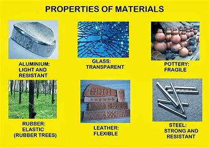 Materials Properties Science Glass Different Wikipedia