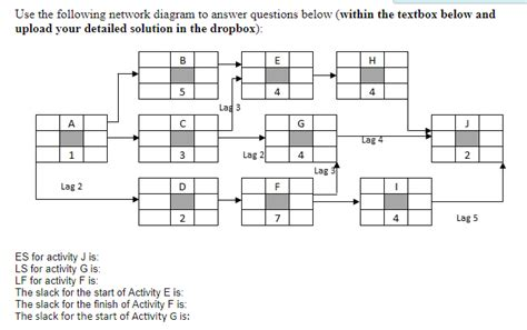 solved a project network is solved use the folloving network diagram to ansvwer quest