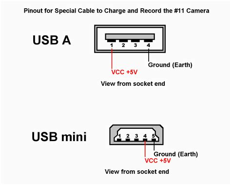 micro usb cable pinout