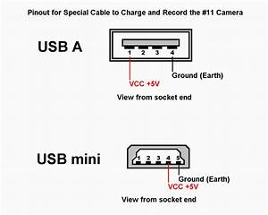 Usb Cable Pinout Diagram