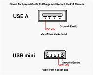 Best USB Wiring-Diagram - ideas and images on Bing   Find what you Mini Usb Rca Wiring Diagram on mini usb plug, mini wireless-n usb adapter inspiron 6000, mini usb keyboard, mini usb cable adapter, mini usb standard wiring, mini usb cable diagram, mini usb to vga, mini usb wire colors, mini wireless network adapter, mini usb 2.0 otg, mini usb sizes, mini usb pinout, mini usb types, mini usb micro usb, mini usb cord, mini usb connector, mini usb schematic, mini usb charger, mini usb pin assignment,