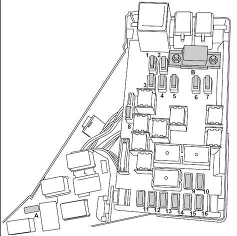 subaru outback 2005 fuse box diagram auto genius
