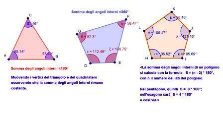 Somma Angoli Interni Poligoni - cellule numeri e altro poligoni